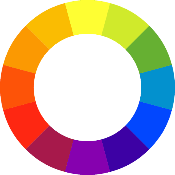 the basic colour wheel
