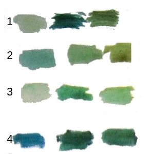 36 Quick Ways To Mix Green Paint Without Using Yellow Art Passion Online